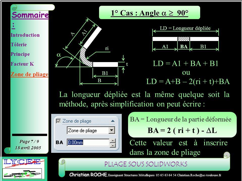 PLIAGE SOUS SOLIDWORKS Sommaire : Page 8 / 9 Christian ROCHE Christian ROCHE, Enseignant Structures Métalliques 05 65 63 64 54 Christian.Roche@ac-toulouse.fr 18 avril 2005 Zo ne de plia ge 3 2° Cas : Angle 90° t A1 B1 B ri A B1A1BA LD = Longueur dépliée LD = A1 + BA + B1 La longueur dépliée est la même quelque soit la méthode, après simplification on peut écrire : LD = A+B – 2(ri + t).tg( /2)+BA ou BA = Longueur de la partie déformée BA = 2(ri+t).tg( /2)- L Cette valeur est à inscrire dans la zone de pliage Introduction Tôlerie Principe Facteur K Zone de pliage