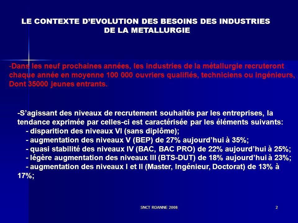 2 LE CONTEXTE DEVOLUTION DES BESOINS DES INDUSTRIES DE LA METALLURGIE -Dans les neuf prochaines années, les industries de la métallurgie recruteront c