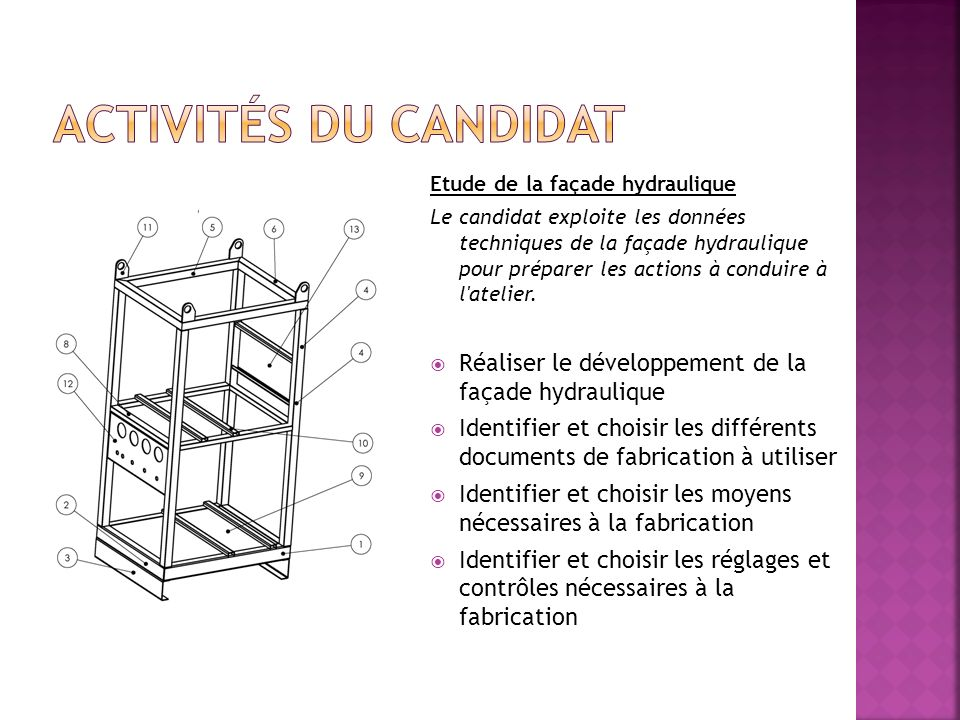 Etude de la façade hydraulique Le candidat exploite les données techniques de la façade hydraulique pour préparer les actions à conduire à l'atelier.