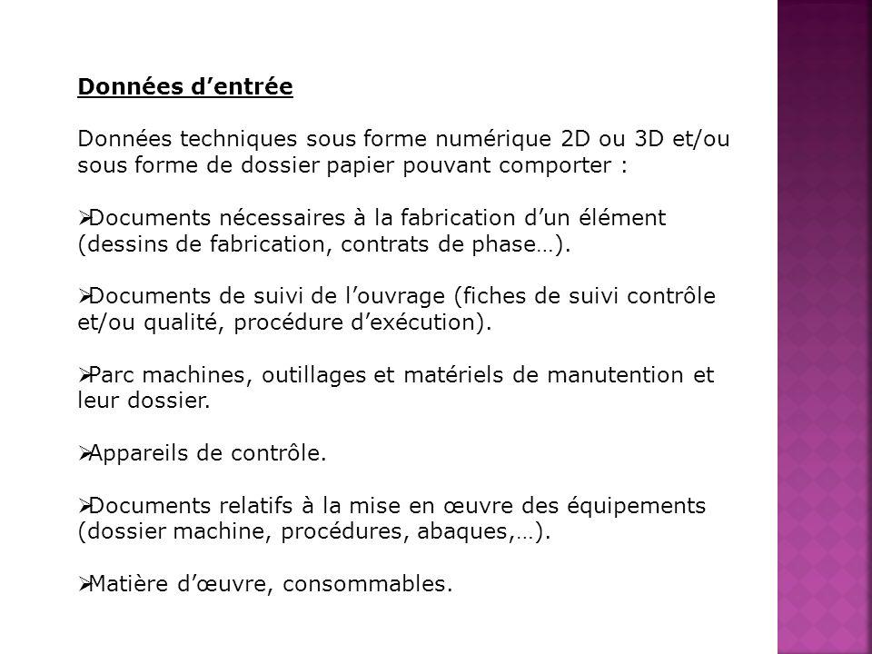 Données dentrée Données techniques sous forme numérique 2D ou 3D et/ou sous forme de dossier papier pouvant comporter : Documents nécessaires à la fab