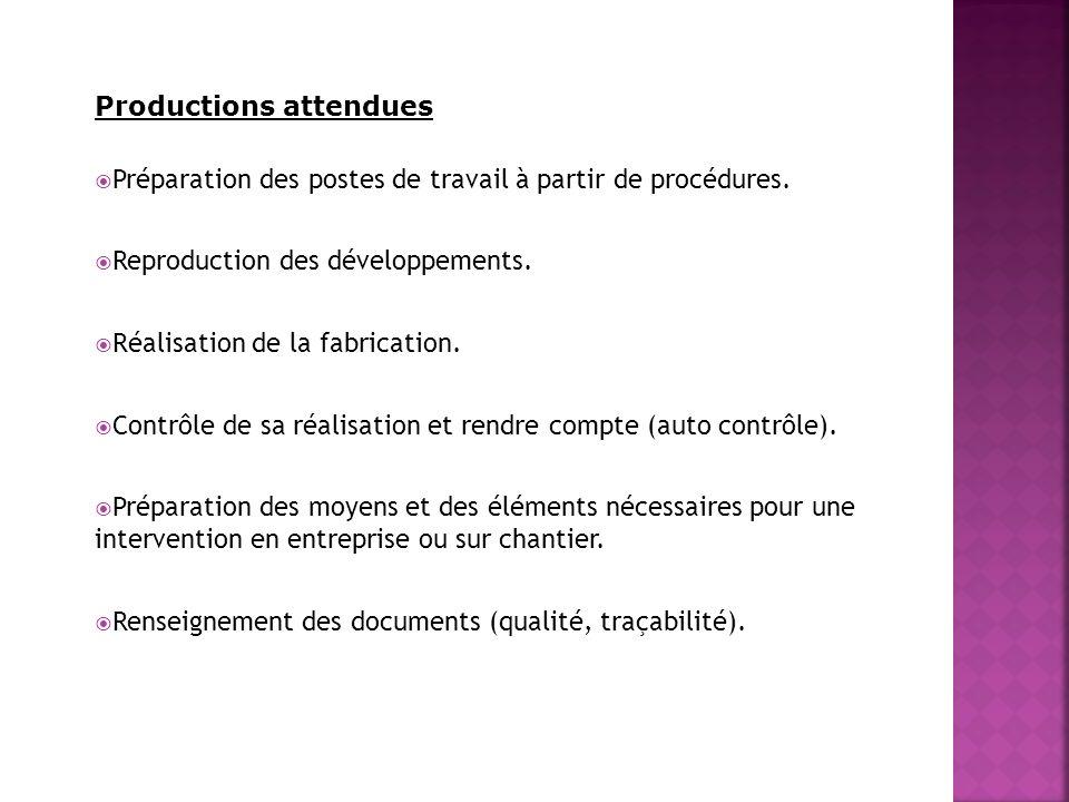 Productions attendues Préparation des postes de travail à partir de procédures. Reproduction des développements. Réalisation de la fabrication. Contrô