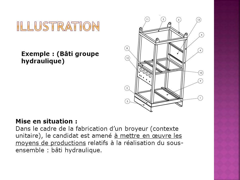Exemple : (Bâti groupe hydraulique) Mise en situation : Dans le cadre de la fabrication dun broyeur (contexte unitaire), le candidat est amené à mettr