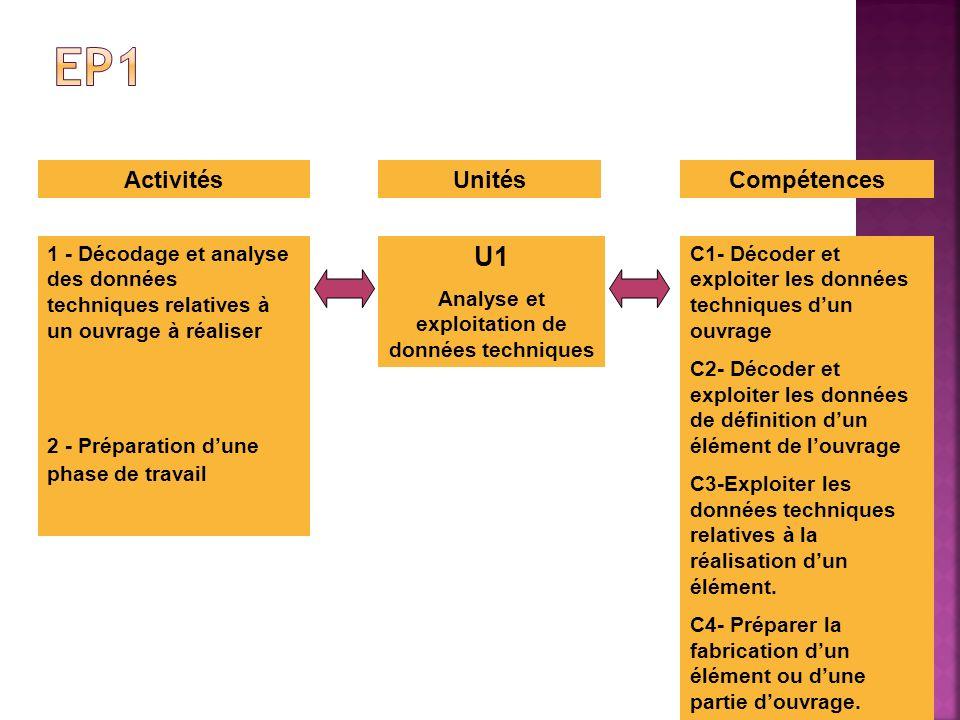 ActivitésUnitésCompétences U1 Analyse et exploitation de données techniques 1 - Décodage et analyse des données techniques relatives à un ouvrage à ré