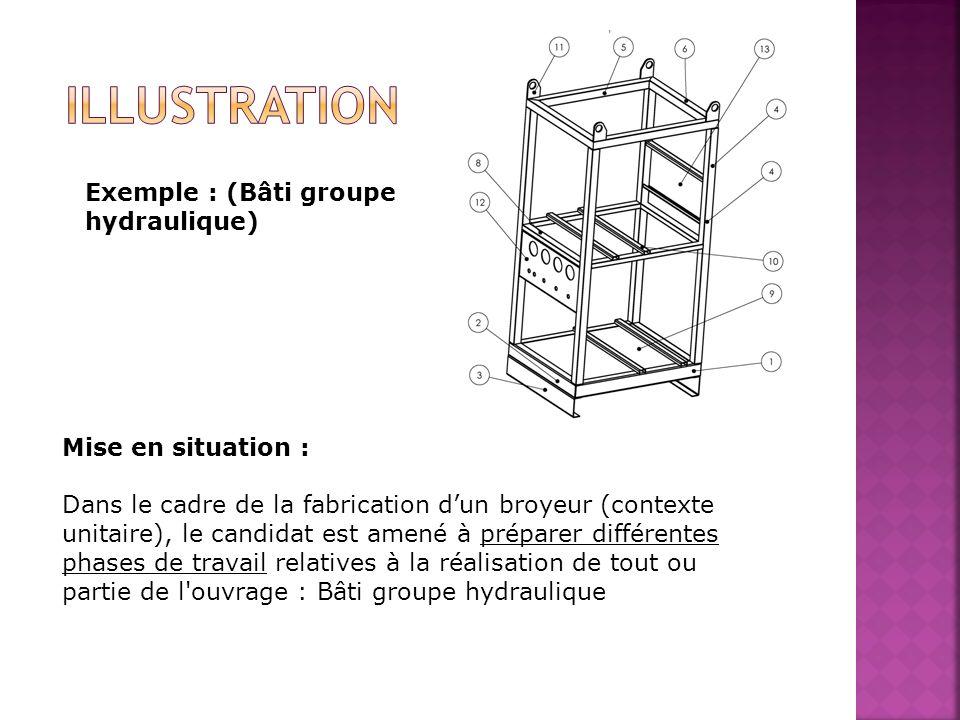 Exemple : (Bâti groupe hydraulique) Mise en situation : Dans le cadre de la fabrication dun broyeur (contexte unitaire), le candidat est amené à prépa