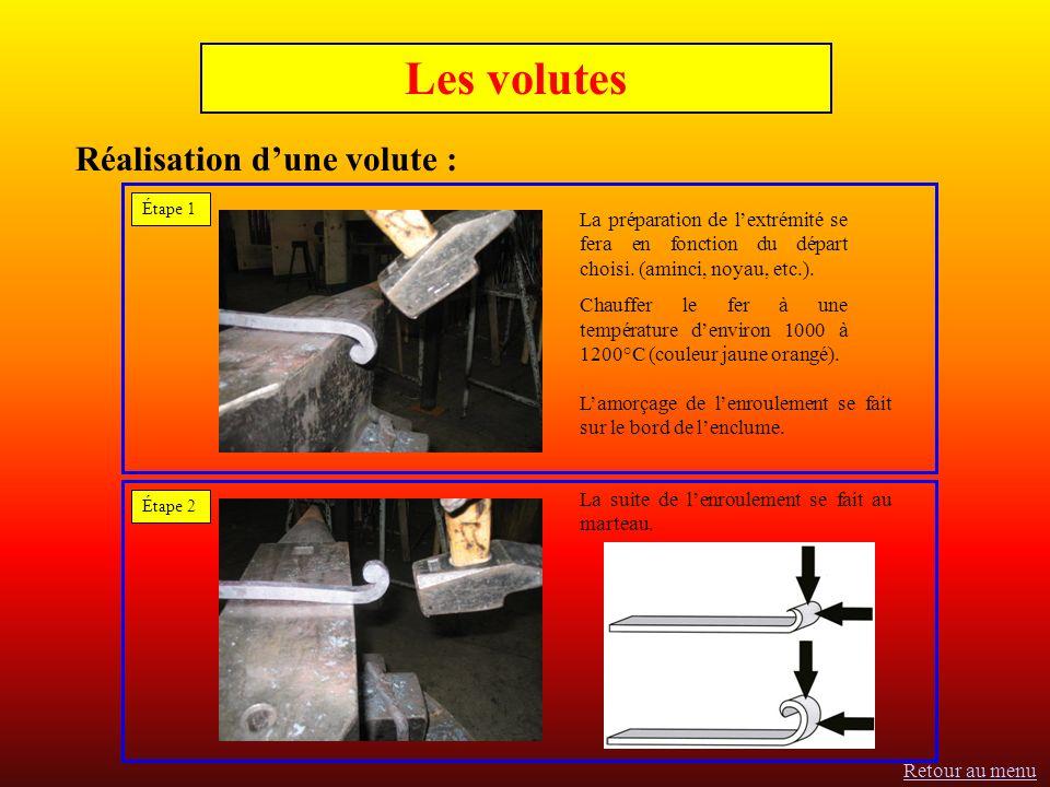 Les volutes Réalisation dune volute : Étape 1 La suite de lenroulement se fait au marteau.