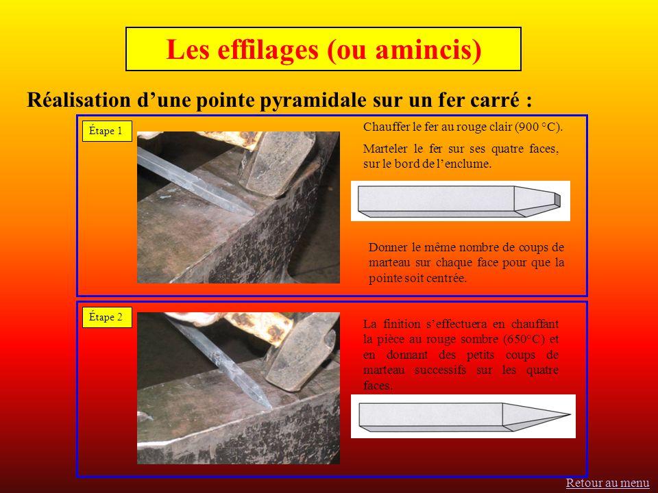 Les effilages (ou amincis) Réalisation dune pointe pyramidale sur un fer carré : Étape 1 Chauffer le fer au rouge clair (900 °C).