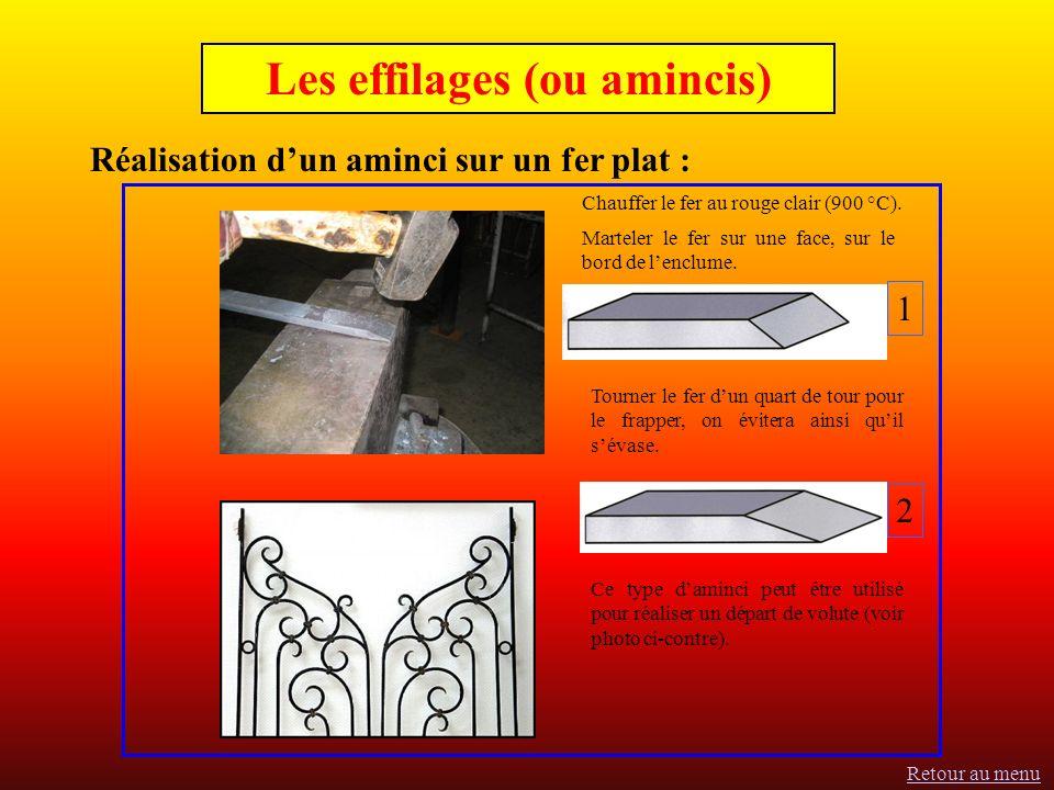 Les effilages (ou amincis) Réalisation dun aminci sur un fer plat : Chauffer le fer au rouge clair (900 °C).