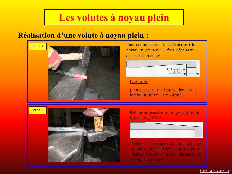 Les volutes à noyau plein Réalisation dune volute à noyau plein : Pour commencer, il faut démarquer le noyau en prenant 1.5 fois lépaisseur de la section du fer.