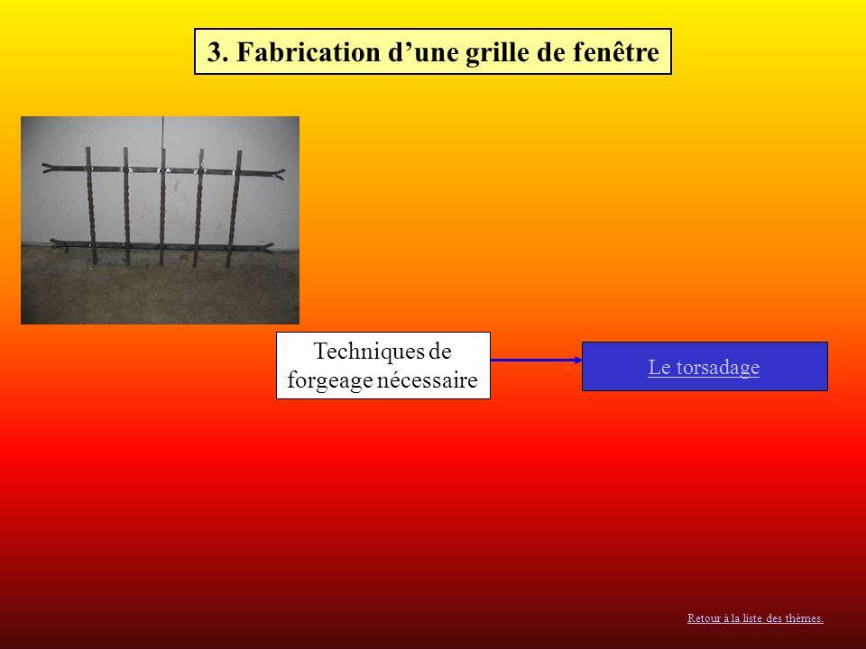 Techniques de forgeage nécessaire Le torsadage 3.