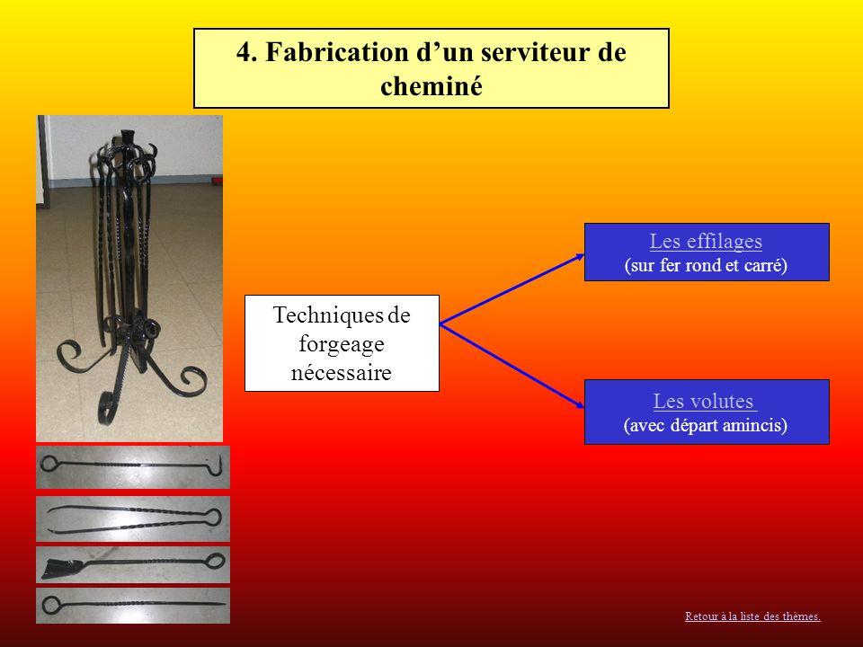 Techniques de forgeage nécessaire Le torsadage 3. Fabrication dune grille de fenêtre Retour à la liste des thèmes.
