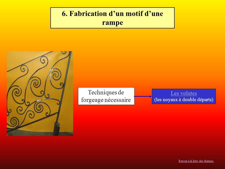 5. Fabrication dun motif pour une balustrade Techniques de forgeage nécessaire Les volutes (les noyaux plein) Retour à la liste des thèmes.
