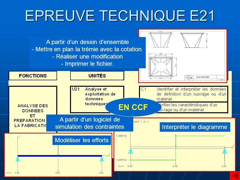 EPREUVE TECHNIQUE E21 Interpréter le diagramme Modéliser les efforts A partir dun dessin densemble - Mettre en plan la trémie avec la cotation. - Réal