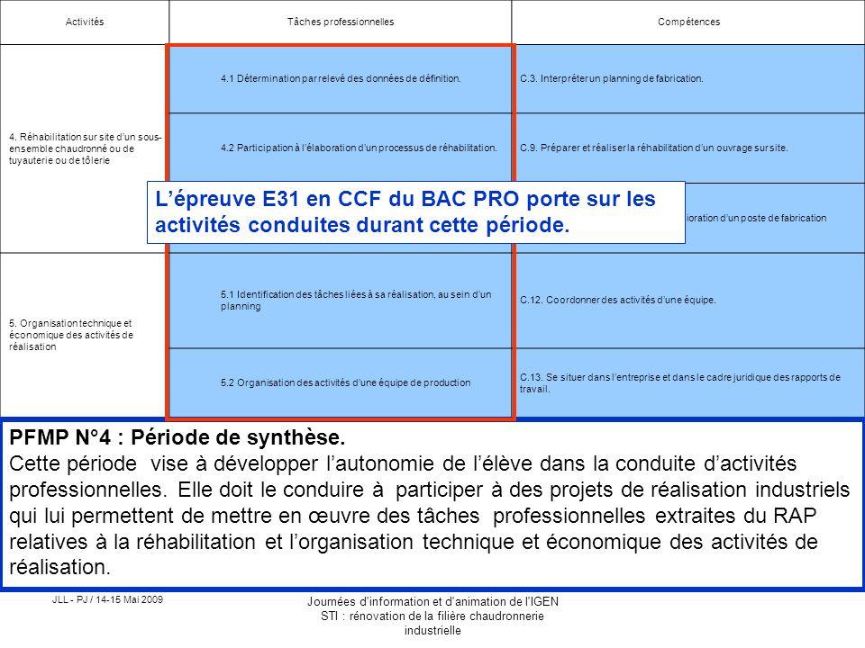 JLL - PJ / 14-15 Mai 2009 Journées d'information et d'animation de l'IGEN STI : rénovation de la filière chaudronnerie industrielle ActivitésTâches pr