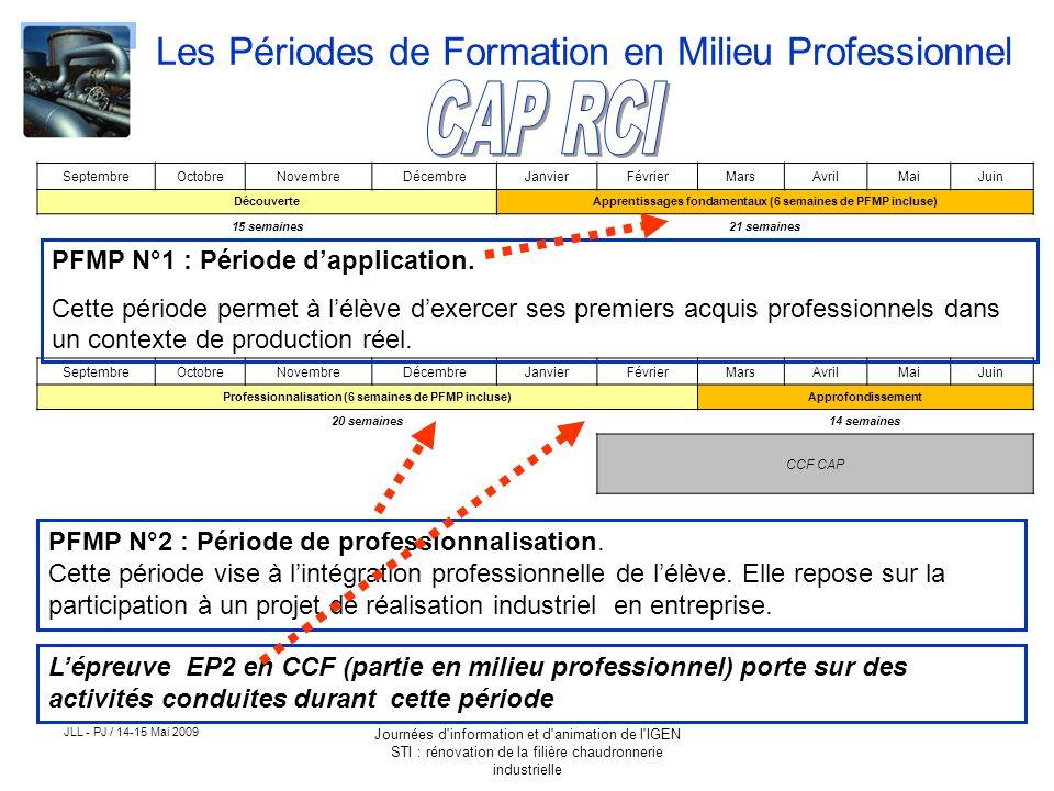 JLL - PJ / 14-15 Mai 2009 Journées d'information et d'animation de l'IGEN STI : rénovation de la filière chaudronnerie industrielle Les Périodes de Fo