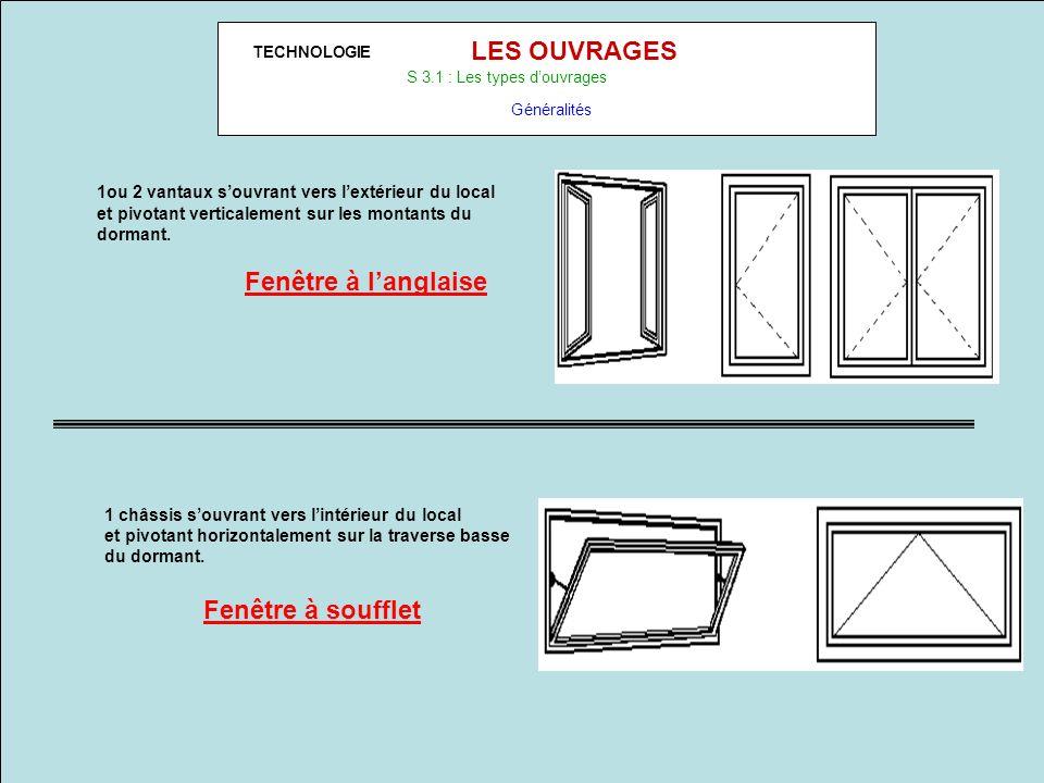 TECHNOLOGIE LES OUVRAGES S 3.1 : Les types douvrages Généralités 1ou 2 vantaux souvrant vers lextérieur du local et pivotant verticalement sur les mon