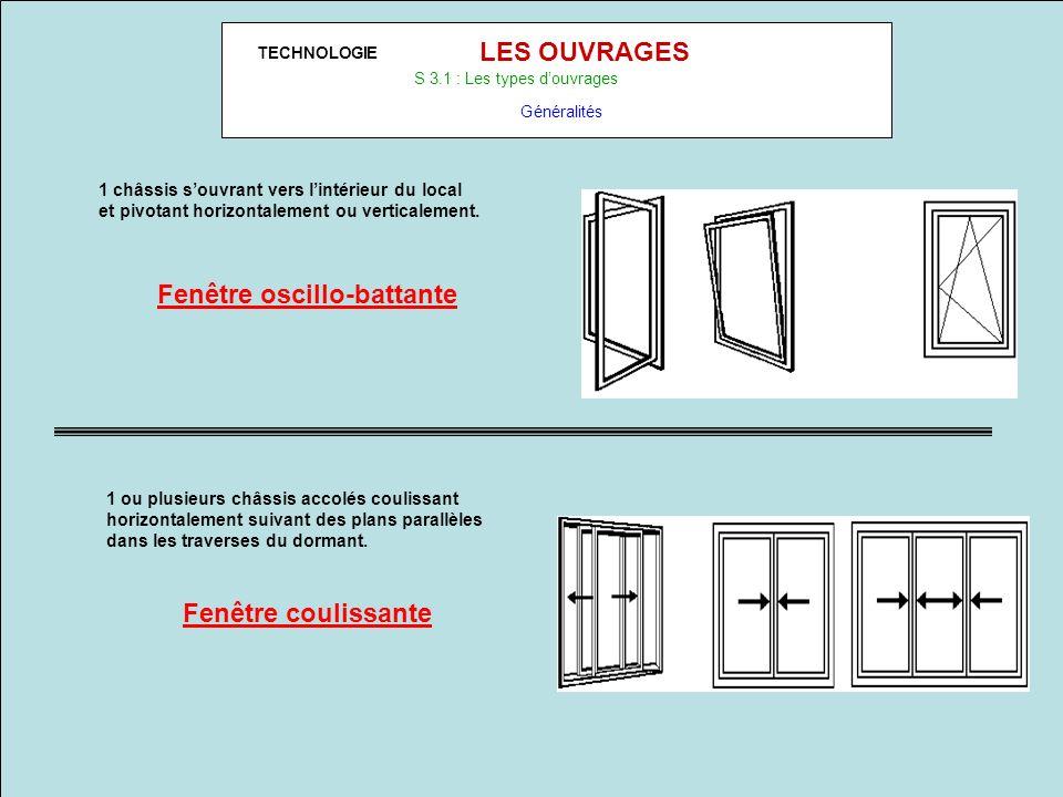 TECHNOLOGIE LES OUVRAGES S 3.1 : Les types douvrages Généralités 1 châssis souvrant vers lintérieur du local et pivotant horizontalement ou verticalem
