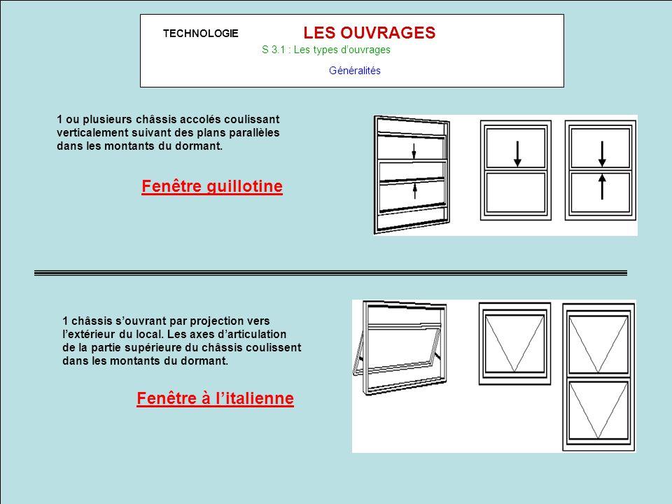 TECHNOLOGIE LES OUVRAGES S 3.1 : Les types douvrages Généralités 1 ou plusieurs châssis accolés coulissant verticalement suivant des plans parallèles