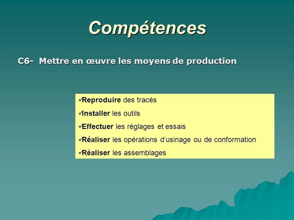 Compétences C6- Mettre en œuvre les moyens de production Reproduire des tracés Installer les outils Effectuer les réglages et essais Réaliser les opér