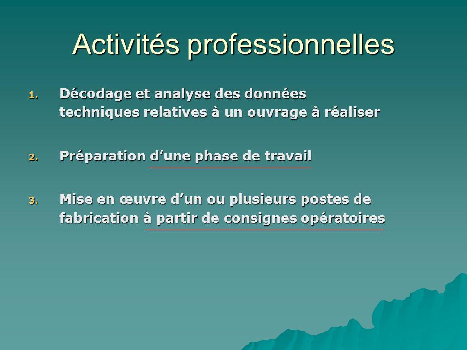 Activités professionnelles 1. Décodage et analyse des données techniques relatives à un ouvrage à réaliser 2. Préparation dune phase de travail 3. Mis