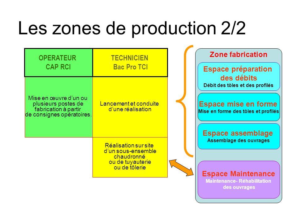 Espace préparation des débits Débit des tôles et des profilés Espace mise en forme Mise en forme des tôles et profilés Espace assemblage Assemblage de