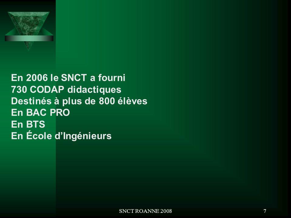 SNCT ROANNE 20087 En 2006 le SNCT a fourni 730 CODAP didactiques Destinés à plus de 800 élèves En BAC PRO En BTS En École dIngénieurs