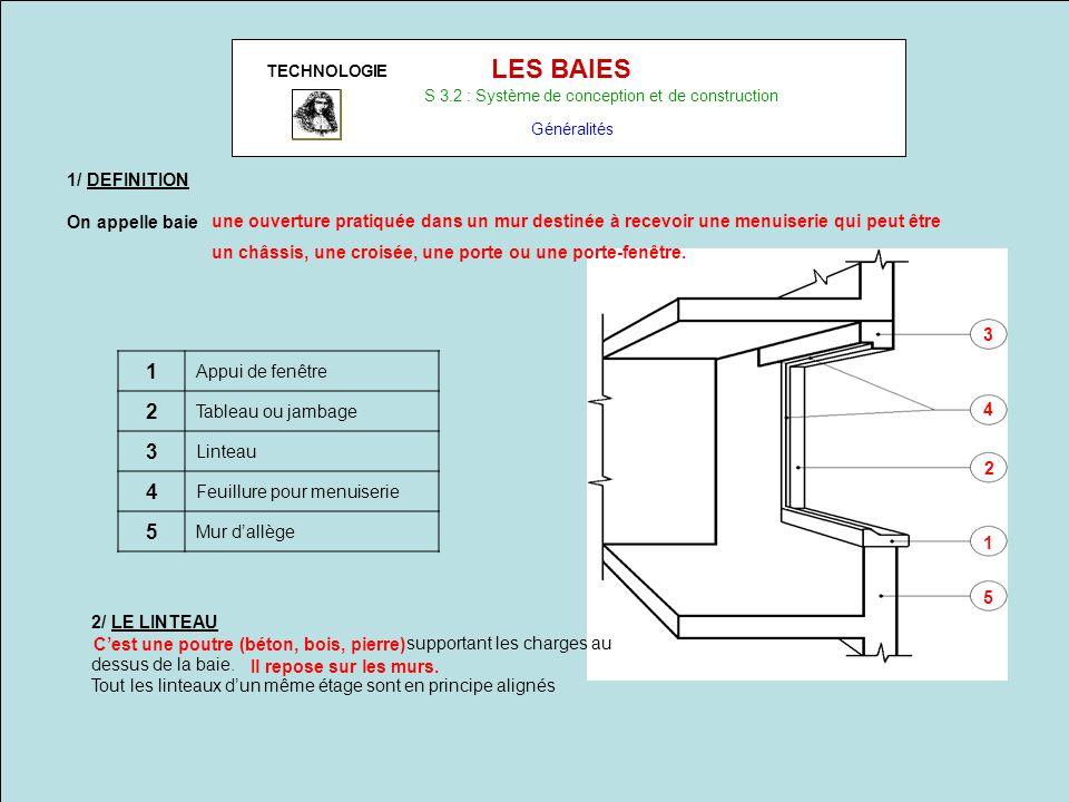 TECHNOLOGIE LES BAIES S 3.2 : Système de conception et de construction Généralités 1/ DEFINITION On appelle baie 1 Appui de fenêtre 2 Tableau ou jamba