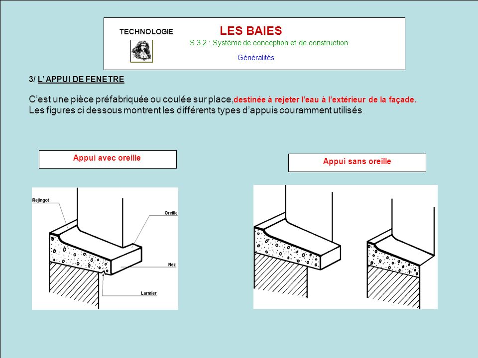 TECHNOLOGIE LES BAIES S 3.2 : Système de conception et de construction Généralités 3/ L APPUI DE FENETRE Cest une pièce préfabriquée ou coulée sur pla