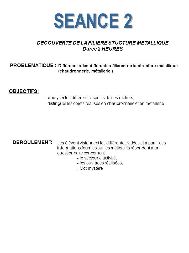 DECOUVERTE DE LA FILIERE STUCTURE METALLIQUE Durée 2 HEURES PROBLEMATIQUE : Différencier les différentes filières de la structure métallique (chaudron