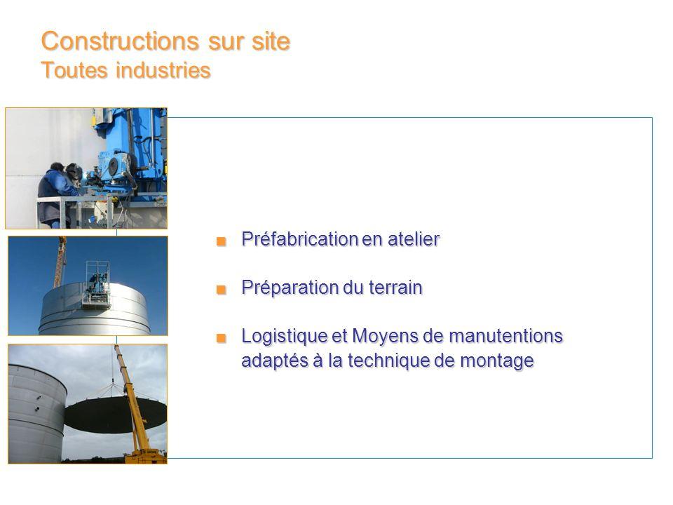 Préfabrication en atelierPréfabrication en atelier Préparation du terrainPréparation du terrain Logistique et Moyens de manutentionsLogistique et Moye