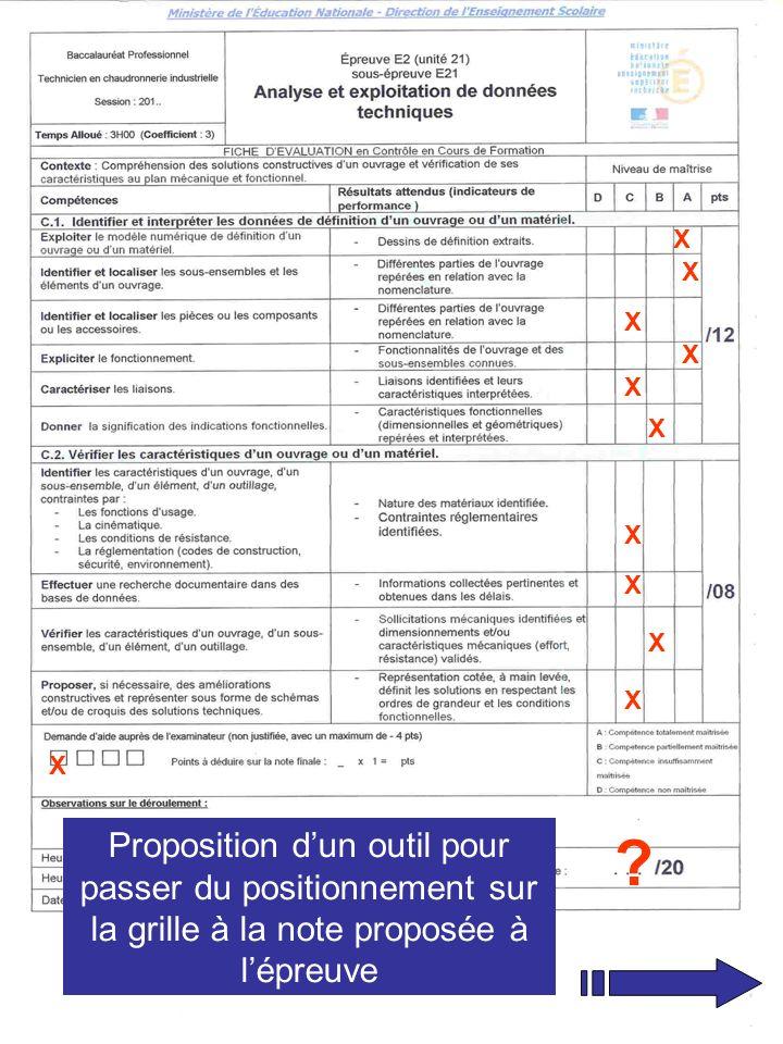 JLL - PJ / 14-15 mai 2009 Rénovation de la filière chaudronnerie industrielle 11 X X X X X X X X X X ? X Proposition dun outil pour passer du position