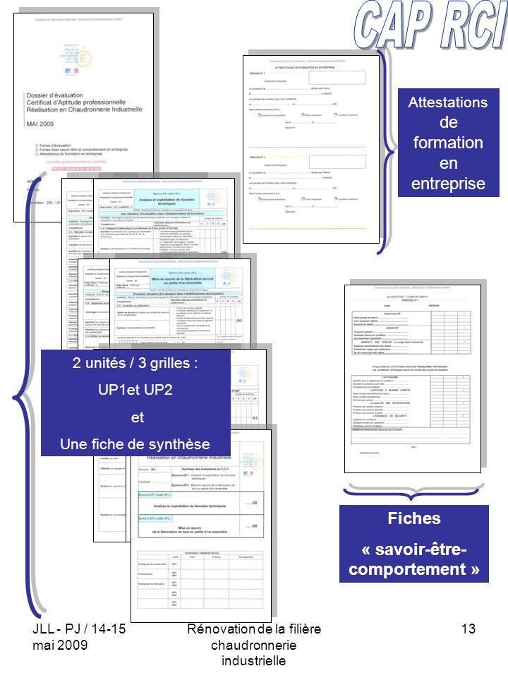 JLL - PJ / 14-15 mai 2009 Rénovation de la filière chaudronnerie industrielle 13 2 unités / 3 grilles : UP1et UP2 et Une fiche de synthèse Attestation