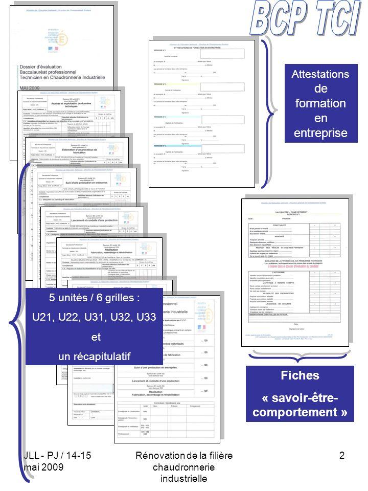 JLL - PJ / 14-15 mai 2009 Rénovation de la filière chaudronnerie industrielle 2 Attestations de formation en entreprise Fiches « savoir-être- comporte