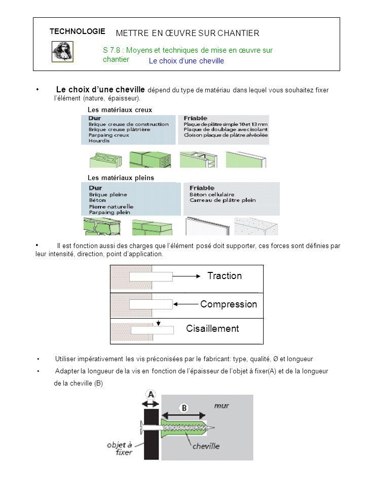 TECHNOLOGIE METTRE EN ŒUVRE SUR CHANTIER S 7.8 : Moyens et techniques de mise en œuvre sur chantier Le choix dune cheville Le choix dune cheville dépe