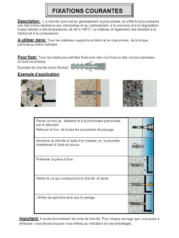 FIXATIONS COURANTES Description: L a cheville nylon est en généralement la plus utilisée, en effet le nylon présente une très bonne résistance aux int