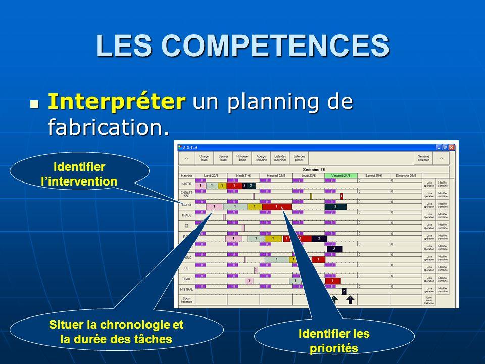 LES COMPETENCES Interpréter un planning de fabrication. Interpréter un planning de fabrication. Identifier lintervention Situer la chronologie et la d