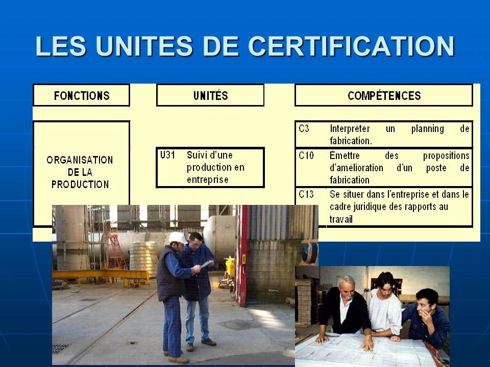 LES UNITES DE CERTIFICATION