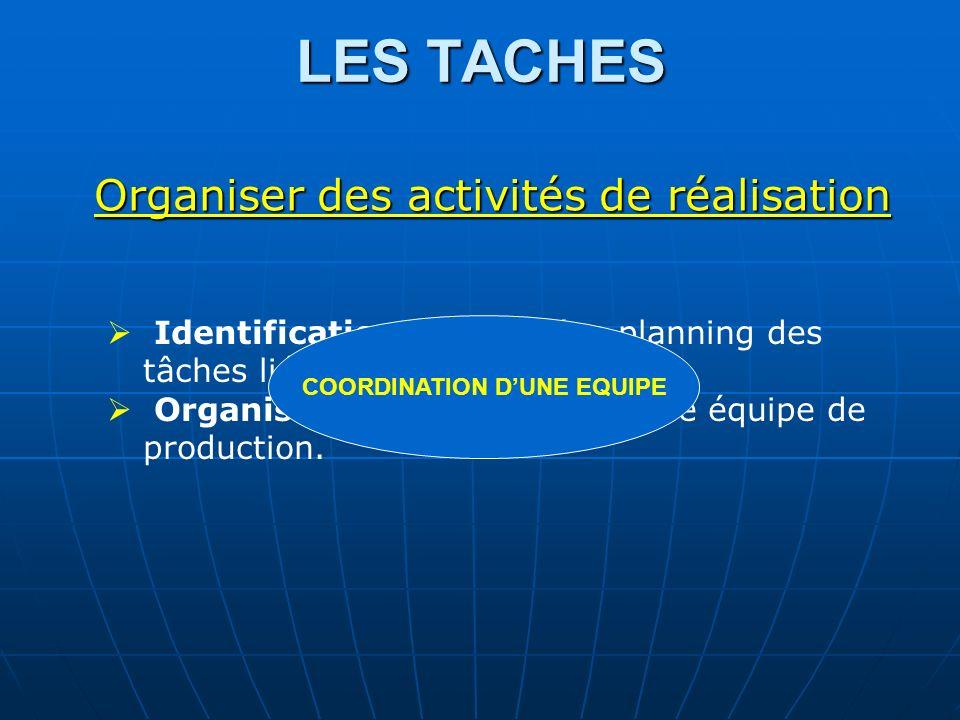 LES TACHES Organiser des activités de réalisation Identification au sein dun planning des tâches liées à sa réalisation Organisation des activités dun
