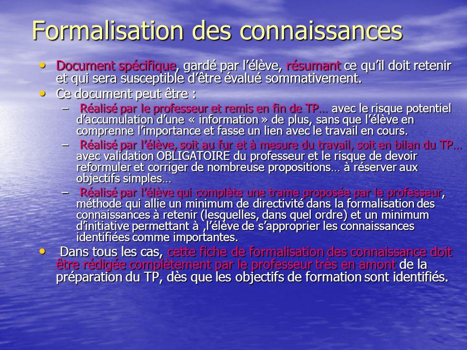 Formalisation des connaissances Document spécifique, gardé par lélève, résumant ce quil doit retenir et qui sera susceptible dêtre évalué sommativemen