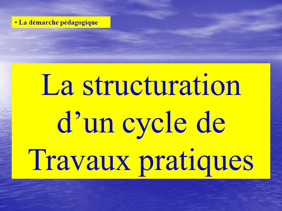 La démarche pédagogique La structuration dun cycle de Travaux pratiques