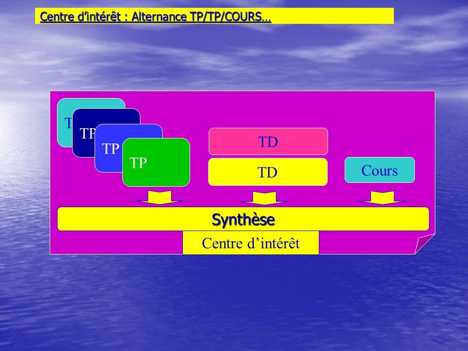 Centre dintérêt : Alternance TP/TP/COURS… TP TD Cours Synthèse Centre dintérêt