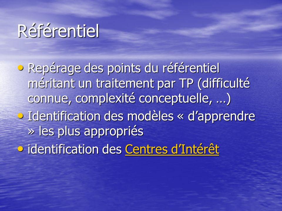 Référentiel Repérage des points du référentiel méritant un traitement par TP (difficulté connue, complexité conceptuelle, …) Repérage des points du ré