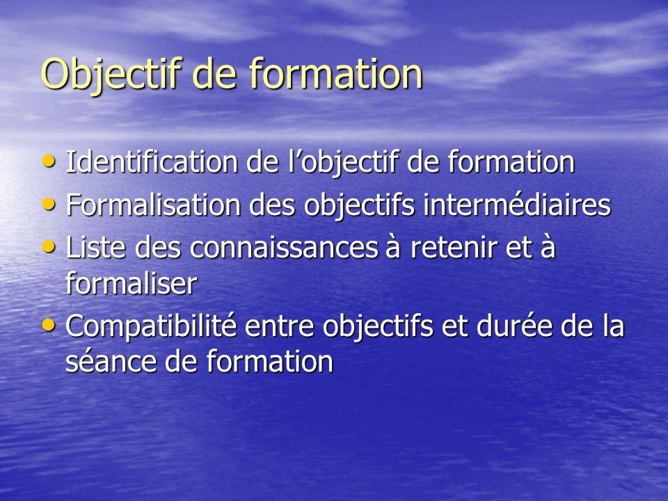 Objectif de formation Identification de lobjectif de formation Identification de lobjectif de formation Formalisation des objectifs intermédiaires For