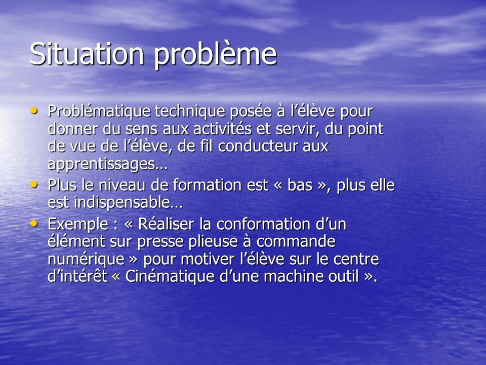 Situation problème Problématique technique posée à lélève pour donner du sens aux activités et servir, du point de vue de lélève, de fil conducteur au