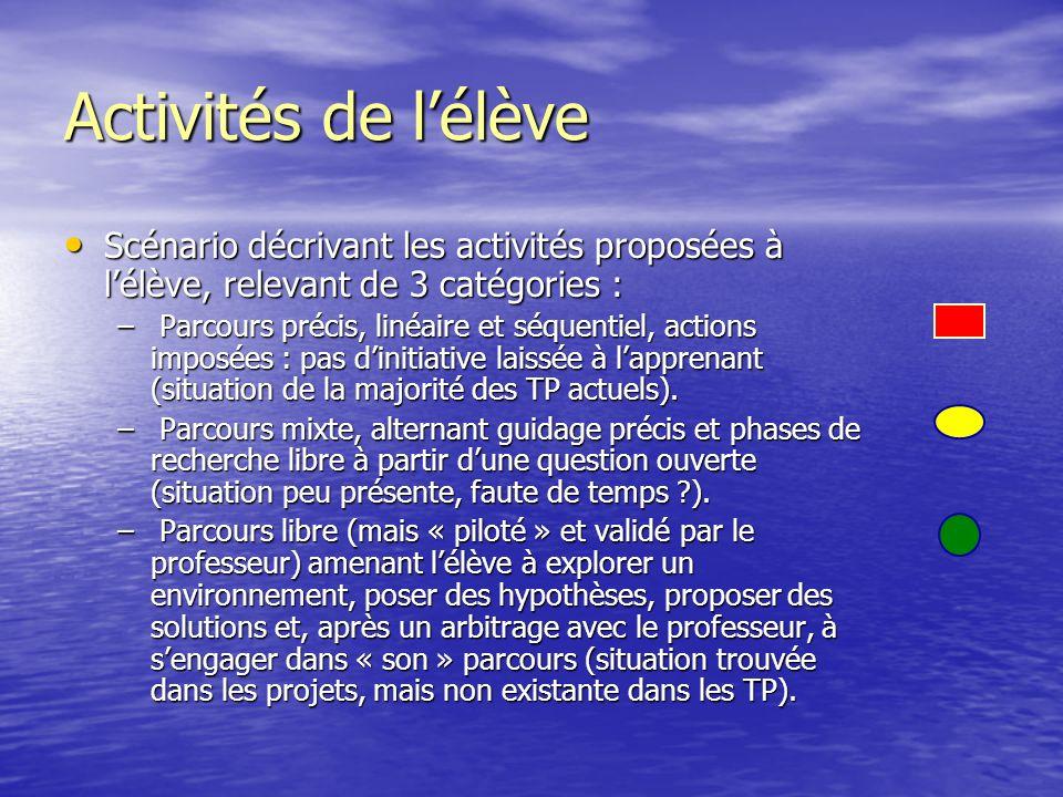 Activités de lélève Scénario décrivant les activités proposées à lélève, relevant de 3 catégories : Scénario décrivant les activités proposées à lélèv