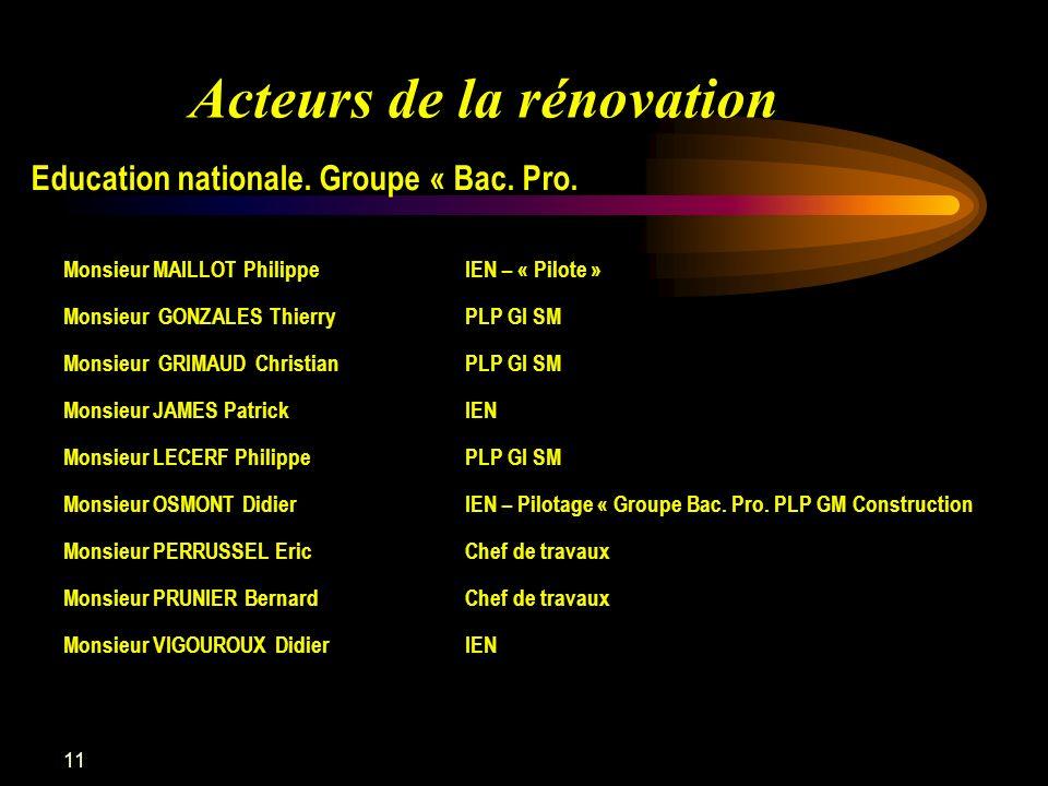 11 Acteurs de la rénovation Education nationale. Groupe « Bac. Pro. Monsieur MAILLOT PhilippeIEN – « Pilote » Monsieur GONZALES ThierryPLP GI SM Monsi
