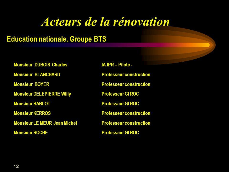 12 Acteurs de la rénovation Education nationale. Groupe BTS Monsieur DUBOIS CharlesIA IPR – Pilote - Monsieur BLANCHARDProfesseur construction Monsieu