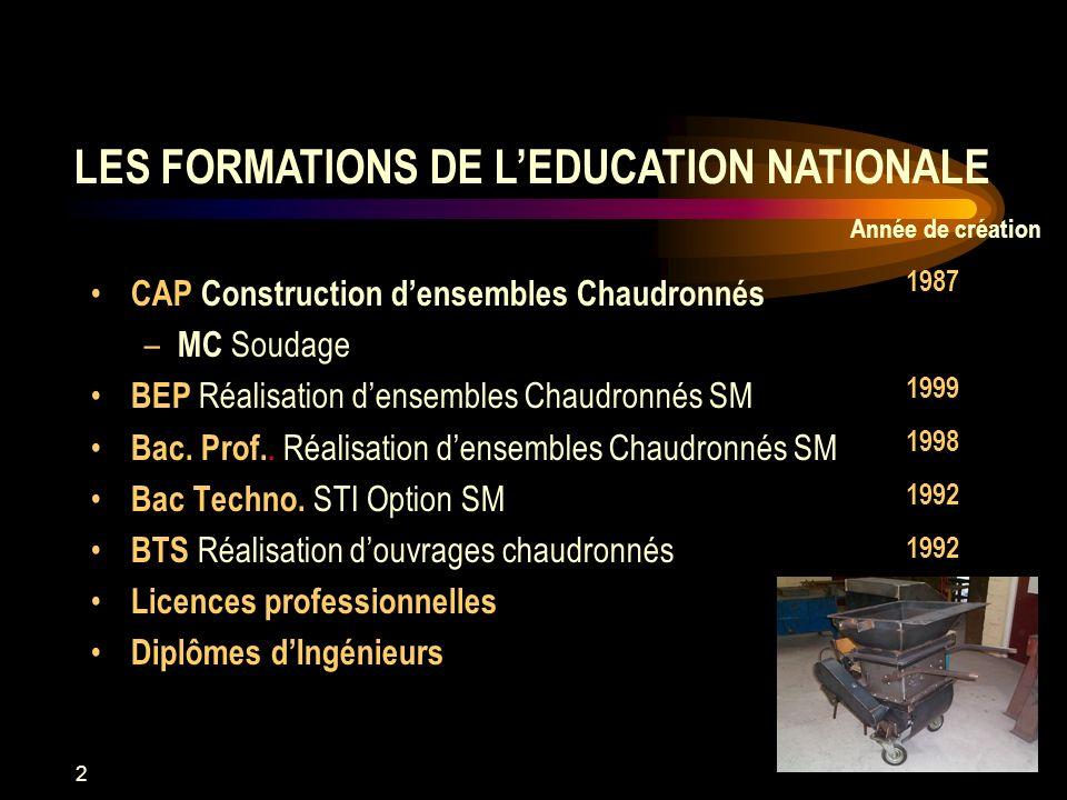 2 CAP Construction densembles Chaudronnés – MC Soudage BEP Réalisation densembles Chaudronnés SM Bac. Prof.. Réalisation densembles Chaudronnés SM Bac