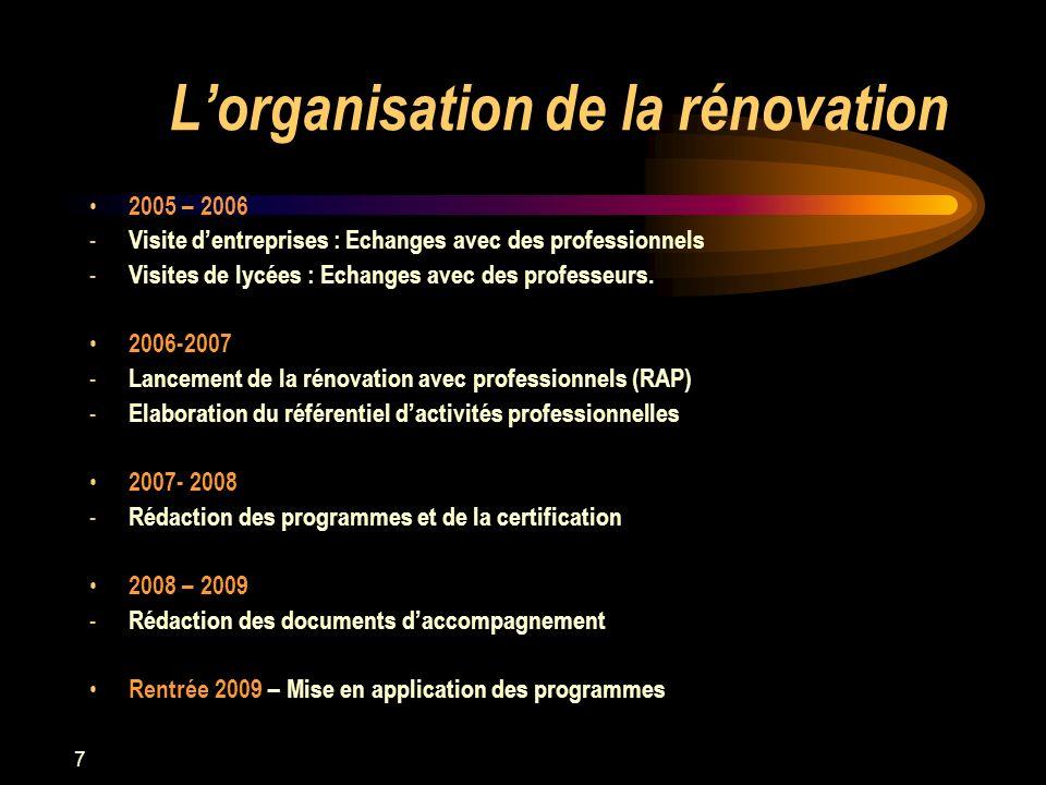 7 Lorganisation de la rénovation 2005 – 2006 - Visite dentreprises : Echanges avec des professionnels - Visites de lycées : Echanges avec des professe