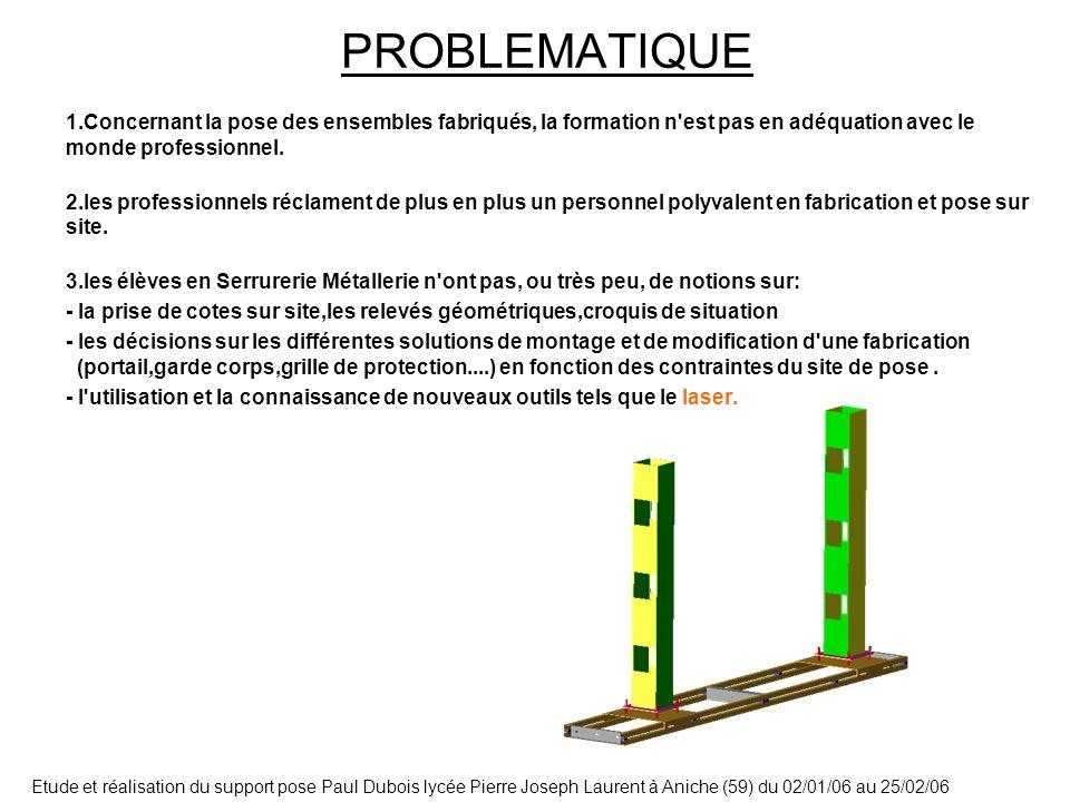 Etude et réalisation du support pose Paul Dubois lycée Pierre Joseph Laurent à Aniche (59) du 02/01/06 au 25/02/06 PROBLEMATIQUE 1.Concernant la pose