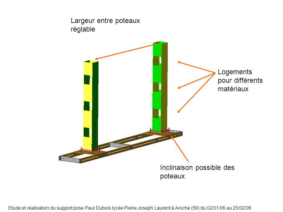 Etude et réalisation du support pose Paul Dubois lycée Pierre Joseph Laurent à Aniche (59) du 02/01/06 au 25/02/06 Logements pour différents matériaux